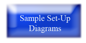 Set up Diagrams